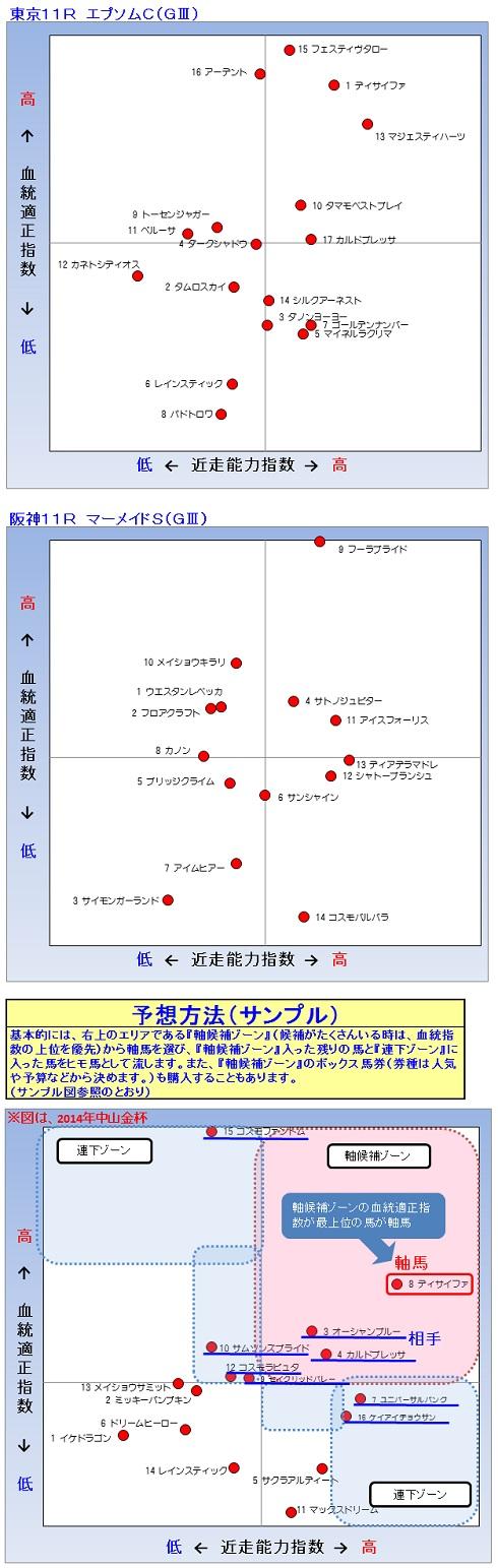 2014-06-15予想