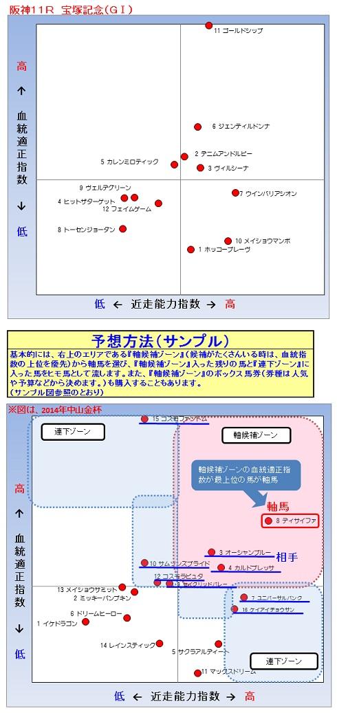 2014-06-29予想