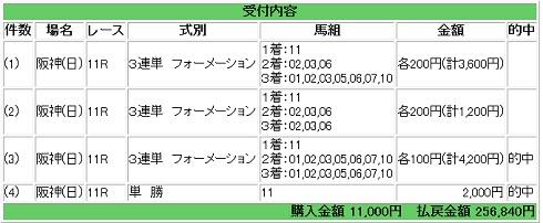 2014-06-29結果(馬券)