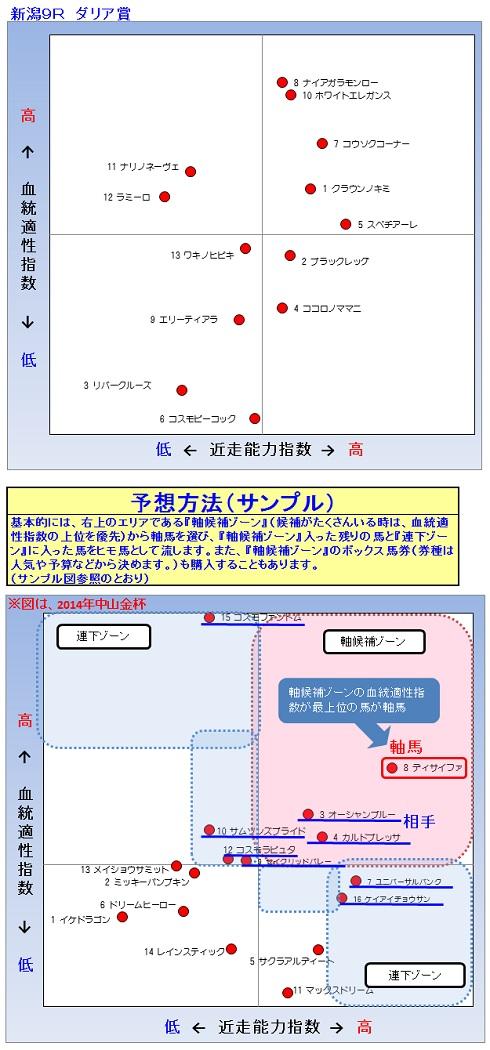 2014-08-09予想