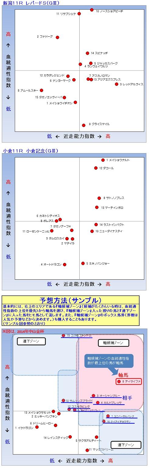 2014-08-10予想