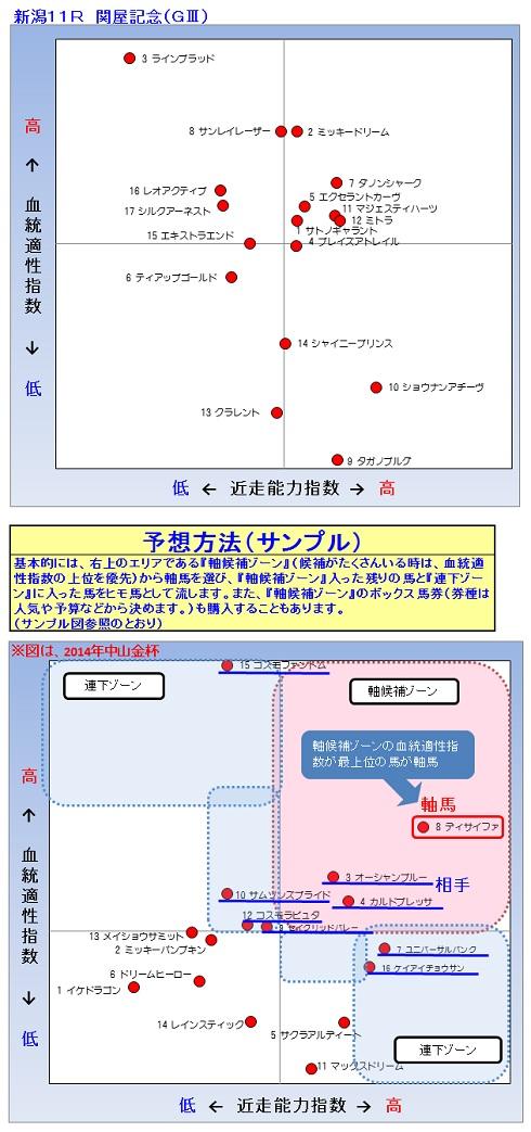 2014-08-17予想