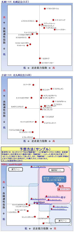 2014-08-24予想1