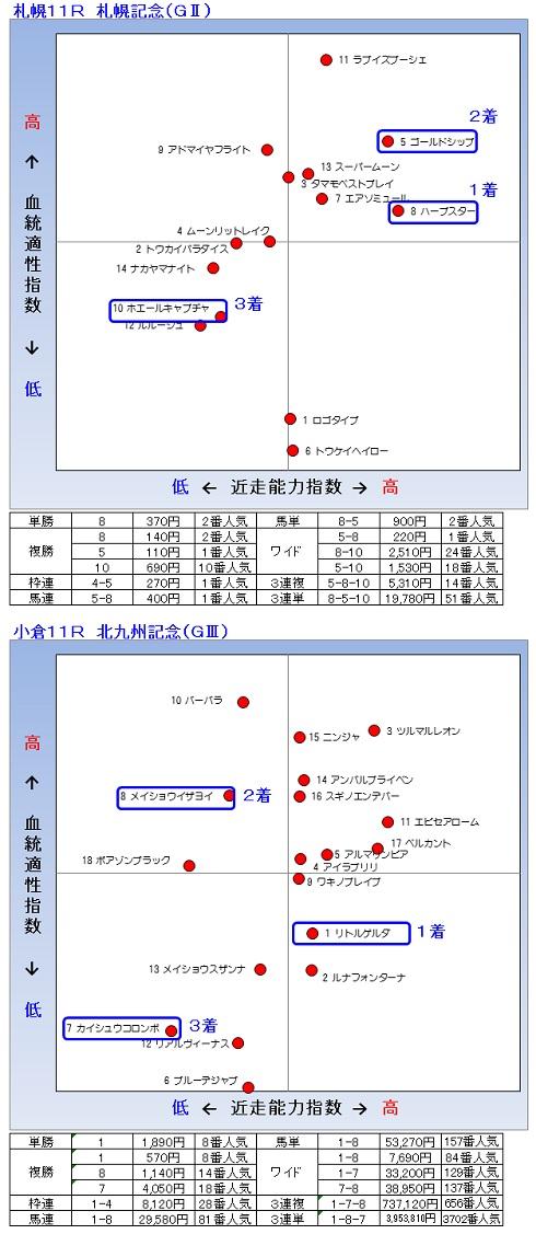 2014-08-24結果