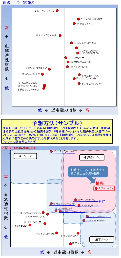 2014-09-13予想