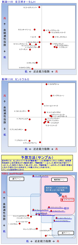 2014-09-14予想