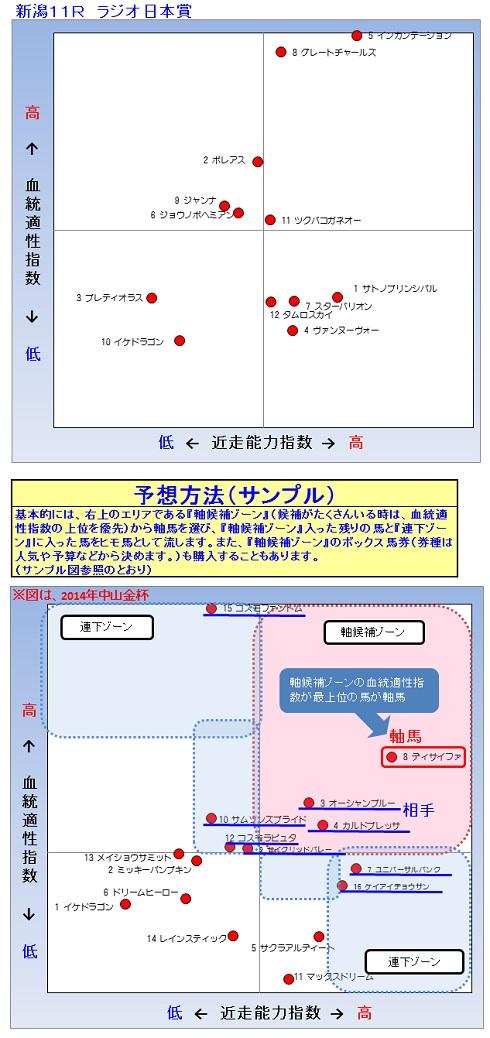 2014-09-20予想