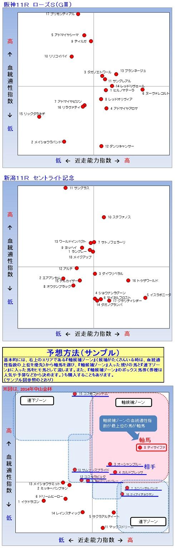2014-09-21予想