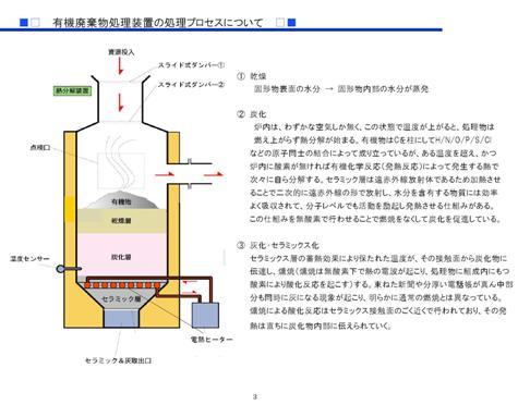 燻焼処理事業0003-2