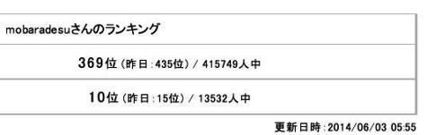 ピンからキリまで - FC2 BLOG 管理ページ-20001-4