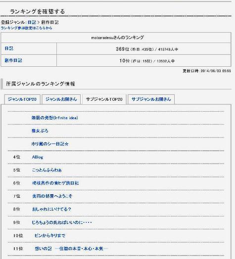 ピンからキリまで - FC2 BLOG 管理ページ-20001-2