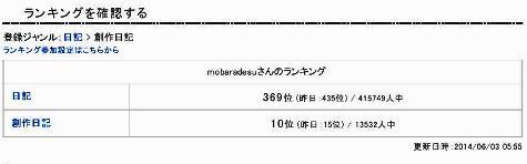 ピンからキリまで - FC2 BLOG 管理ページ-20001-3