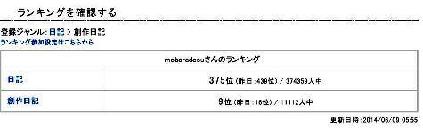 ピンからキリまで - FC2 BLOG 管理ページ-40001-4