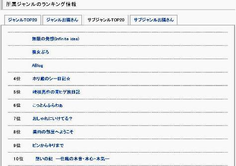 ピンからキリまで - FC2 BLOG 管理ページ-40001-3