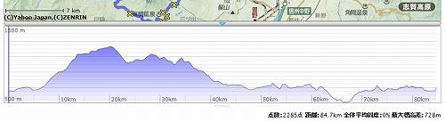 bike4_20140805200902eca.jpg