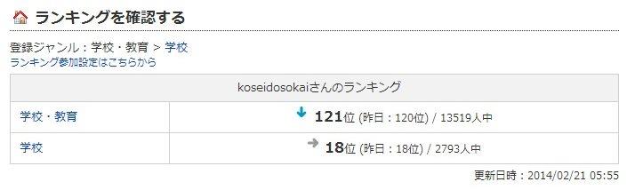 ブログ18位②_kujira