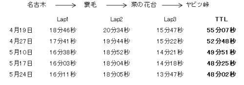 20140524_yabitu_17