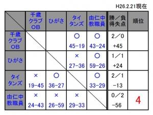 result20140221.jpg
