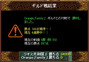 6月8日 ラオスGv VS Orange_Family_I様
