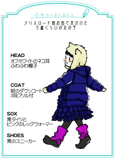 街中コーデ01―子供服コーディネイトをイラストで紹介―