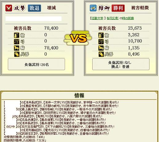 伊達桜花防衛1