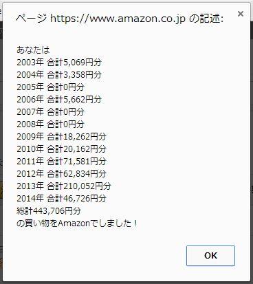 アマゾンいくら使った