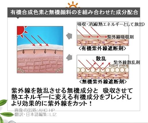 【AHC】 UVキャプチャー ビタカプセル サンジェル
