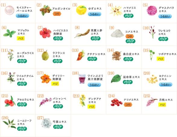 【サントリー】ビトアスザ パーフェクト セラム