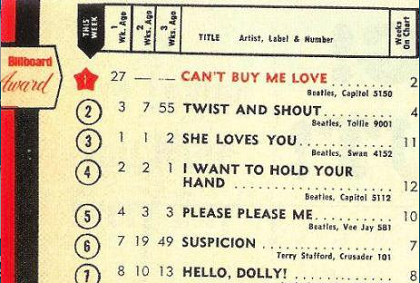 Billboard Hot 100 - 4 April, 1964