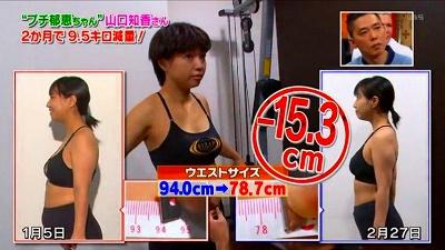 s-tomoka yamaguchi diet998