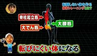 s-katsumi koba core exercise4