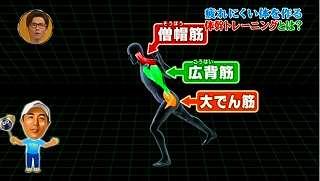 s-katsumi koba core exercise94