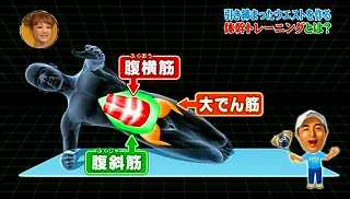 s-katsumi koba core exercise991