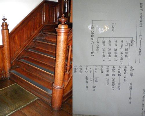 第五十九銀行本店・堀江佐吉