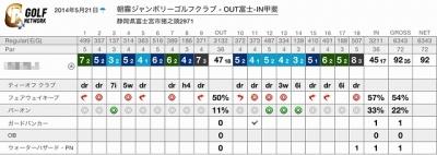 score_card0521.jpg