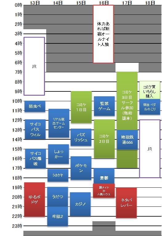 14夏 仮予定