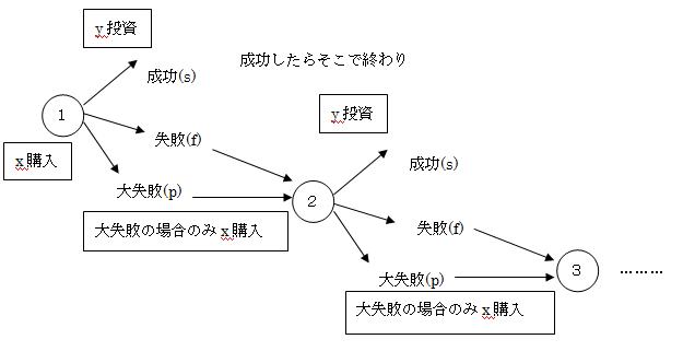 kakuriyo_equip.png