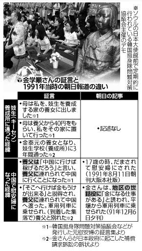 yoshidaseiji-asahi2.png