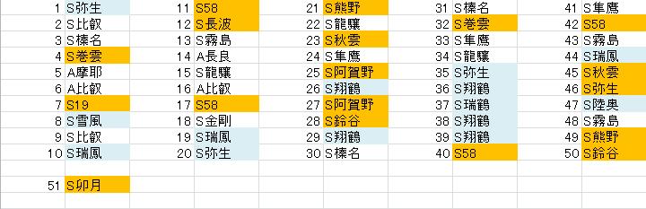 5-4ドロップ(51回分)