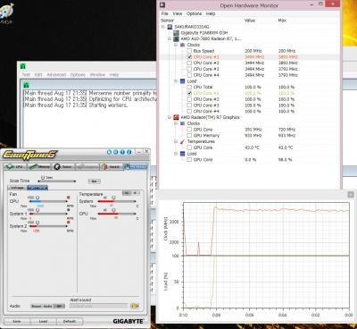 cTRP65W CPU負荷(2014年8月18日)
