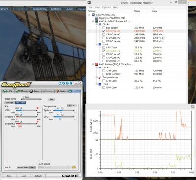 cTRP65W GPU負荷(2014年8月18日)