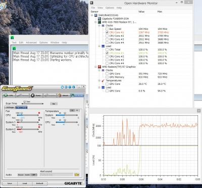 cTRP45W CPU負荷(2014年8月18日)