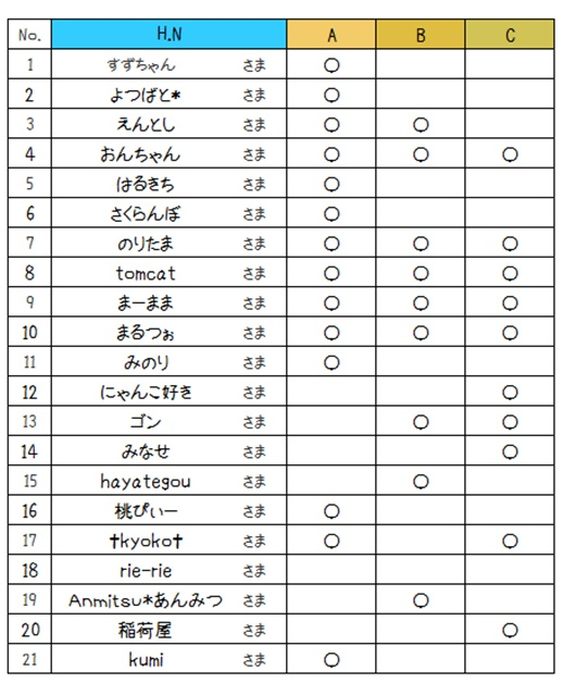 20140721-103436-リスト