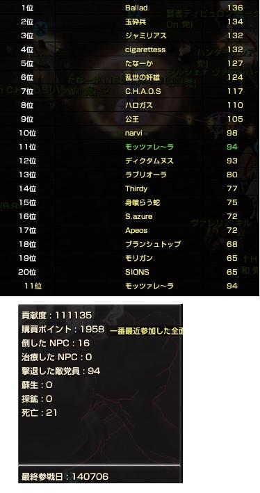 派閥戦0706