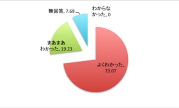 2013ガリ勉アンケート201404272