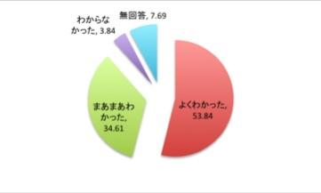 2013ガリ勉アンケート201404274