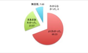 2013ガリ勉アンケート201404273