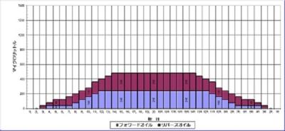 2014-4中間コンポジット
