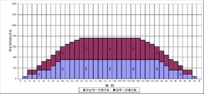 2014-4朝コンポジット