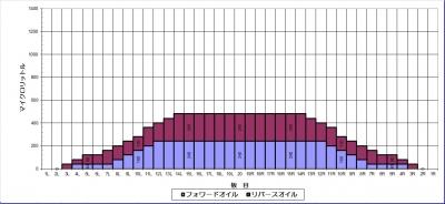 2014-5月中間コンポジット